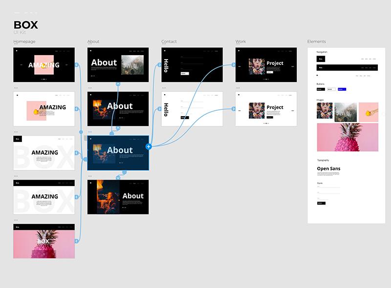 ux design avec interraction site web stephane buyens puteaux